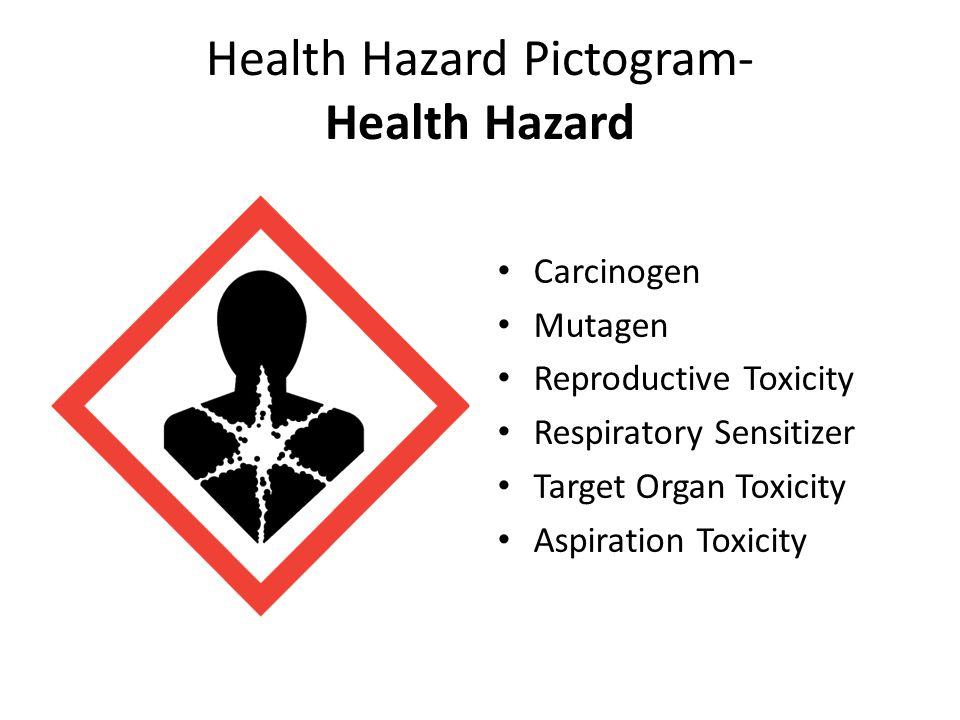 Health Hazard Pictogram- Health Hazard Carcinogen Mutagen Reproductive Toxicity Respiratory Sensitizer Target Organ Toxicity Aspiration Toxicity