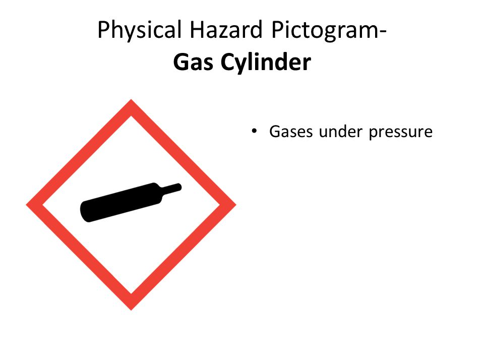 Physical Hazard Pictogram- Gas Cylinder Gases under pressure