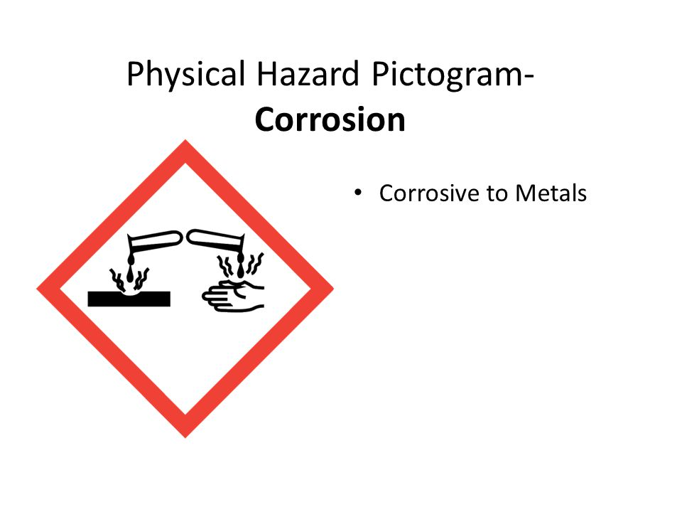 Physical Hazard Pictogram- Corrosion Corrosive to Metals