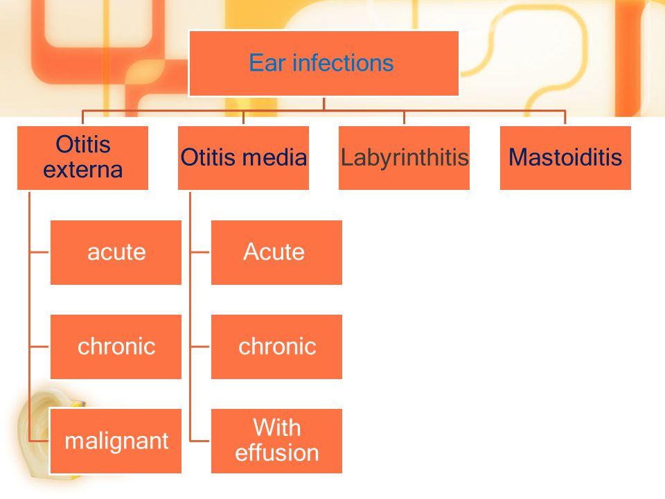 Ear infections Otitis externa acute chronic malignant Otitis media Acute chronic With effusion LabyrinthitisMastoiditis