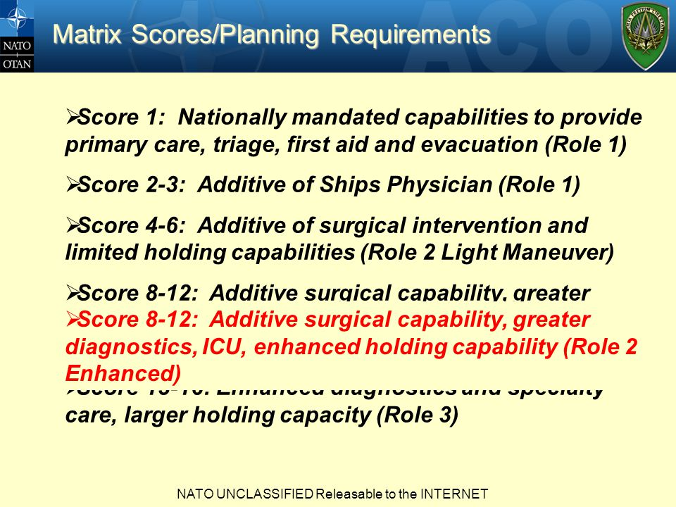 NATO UNCLASSIFIED Releasable to the INTERNET  Score 1: Nationally mandated capabilities to provide primary care, triage, first aid and evacuation (Role 1)  Score 2-3: Additive of Ships Physician (Role 1)  Score 4-6: Additive of surgical intervention and limited holding capabilities (Role 2 Light Maneuver)  Score 8-12: Additive surgical capability, greater diagnostics, ICU, enhanced holding capability (Role 2 Enhanced)  Score 13-16: Enhanced diagnostics and specialty care, larger holding capacity (Role 3)  Score 8-12: Additive surgical capability, greater diagnostics, ICU, enhanced holding capability (Role 2 Enhanced) Matrix Scores/Planning Requirements