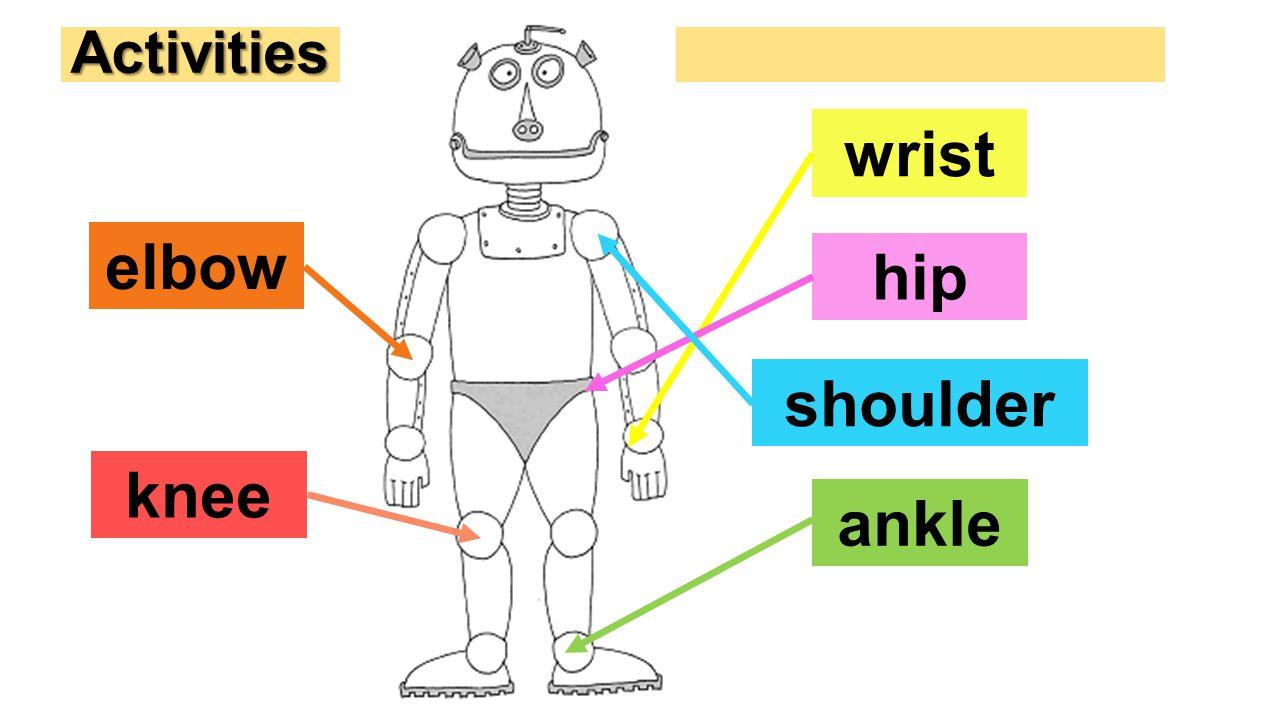 Activities shoulder elbow knee wrist hip ankle