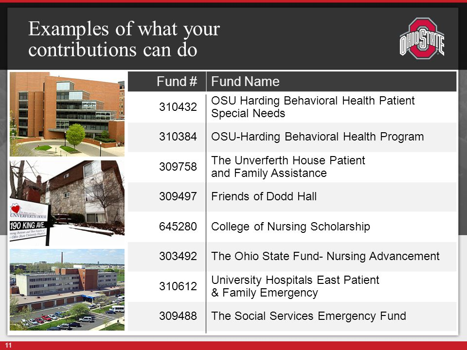 Examples of what your contributions can do Fund #Fund Name 310432 OSU Harding Behavioral Health Patient Special Needs 310384OSU-Harding Behavioral Health Program 309758 The Unverferth House Patient and Family Assistance 309497Friends of Dodd Hall 645280College of Nursing Scholarship 303492The Ohio State Fund- Nursing Advancement 310612 University Hospitals East Patient & Family Emergency 309488The Social Services Emergency Fund 11