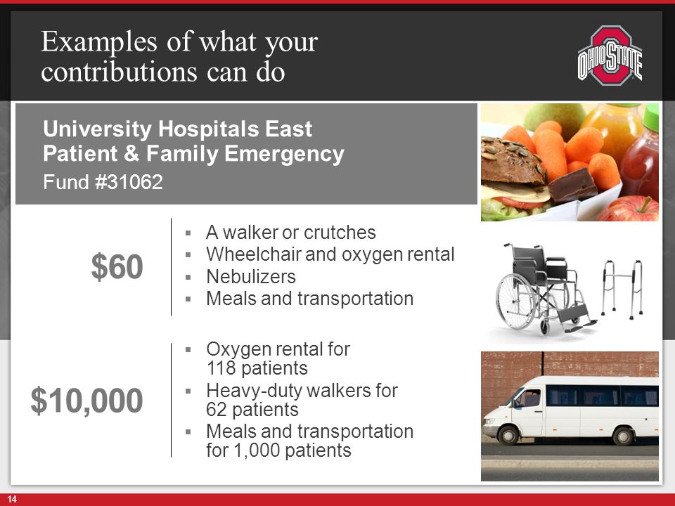 Examples of what your contributions can do University Hospitals East Patient & Family Emergency Fund #31062 14 $60 $10,000  A walker or crutches  Wheelchair and oxygen rental  Nebulizers  Meals and transportation  Oxygen rental for 118 patients  Heavy-duty walkers for 62 patients  Meals and transportation for 1,000 patients