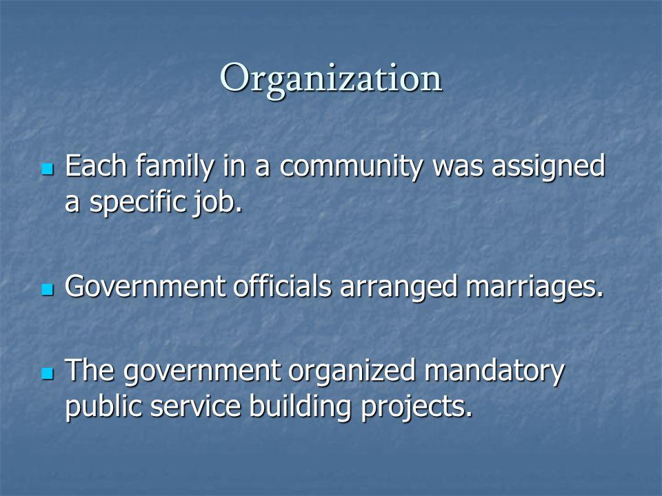 Organization Each family in a community was assigned a specific job. Each family in a community was assigned a specific job. Government officials arra
