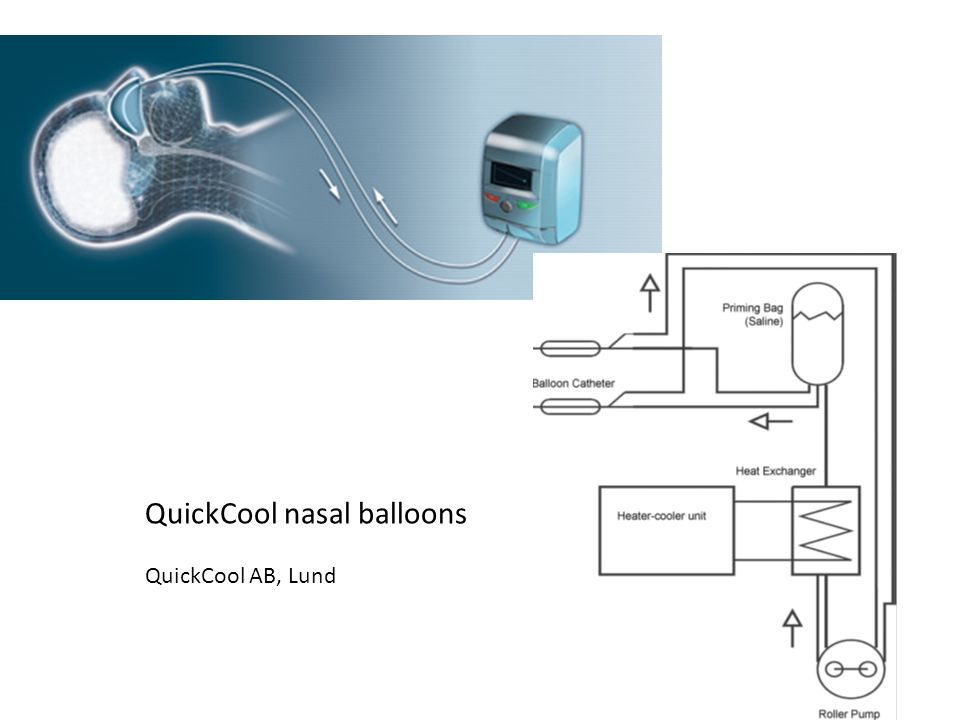 QuickCool nasal balloons QuickCool AB, Lund