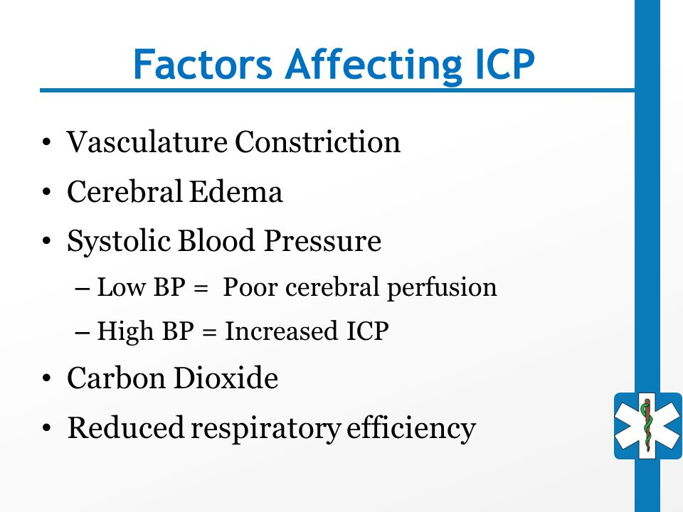 Factors Affecting ICP Vasculature Constriction Cerebral Edema Systolic Blood Pressure – Low BP = Poor cerebral perfusion – High BP = Increased ICP Car