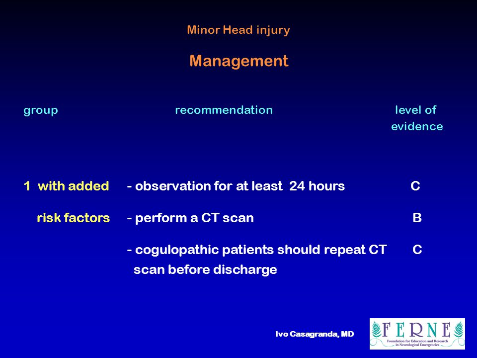 Ivo Casagranda, MD group recommendation level of evidence 1 with added - observation for at least 24 hoursC risk factors- perform a CT scan B - cogulopathic patients should repeat CT C scan before discharge Minor Head injury Management