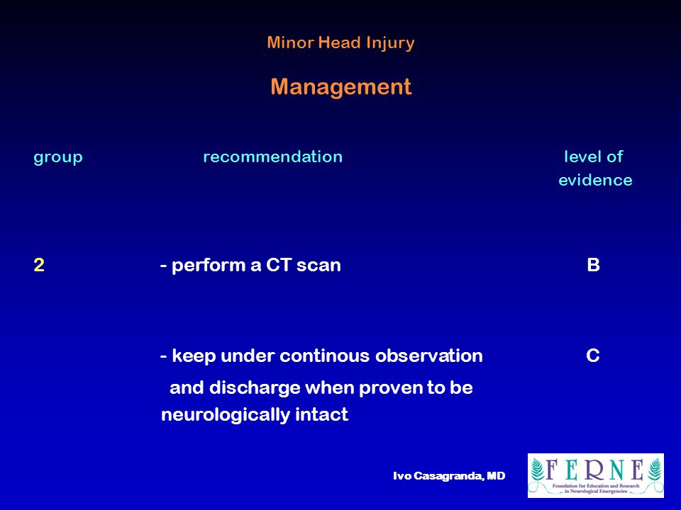 Ivo Casagranda, MD group recommendationlevel of evidence 2 - perform a CT scan B - keep under continous observationC and discharge when proven to be neurologically intact Minor Head Injury Management