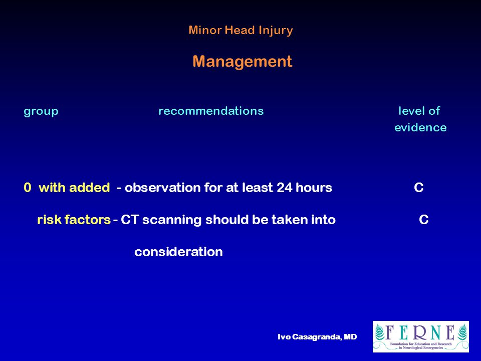 Ivo Casagranda, MD group recommeandation level of evidence 1 - observation for at least 6 hoursC - perform a skull CT scan as soon as possible B - skull x-ray is not indicated B Minor Head Injury Management