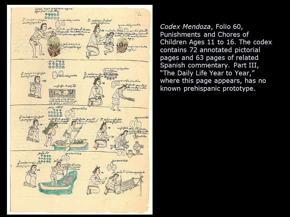 Codex Mendoza, Folio 60, Punishments and Chores of Children Ages 11 to 16. The codex contains 72 annotated pictorial pages and 63 pages of related Spa