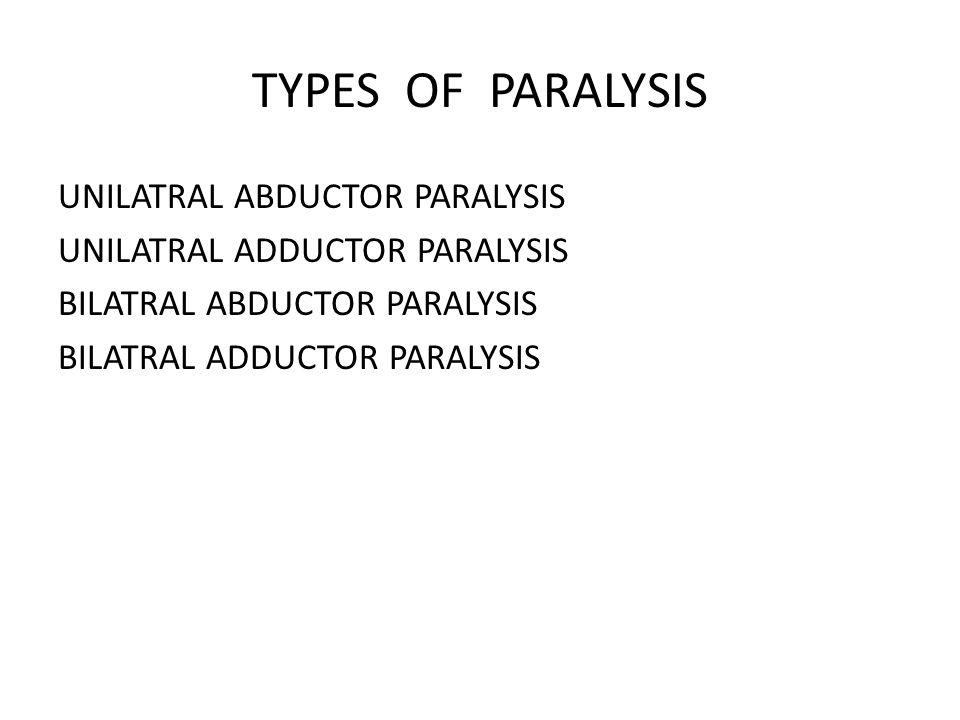 TYPES OF PARALYSIS UNILATRAL ABDUCTOR PARALYSIS UNILATRAL ADDUCTOR PARALYSIS BILATRAL ABDUCTOR PARALYSIS BILATRAL ADDUCTOR PARALYSIS