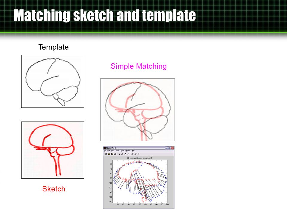 Matching sketch and template Simple Matching Sketch Template