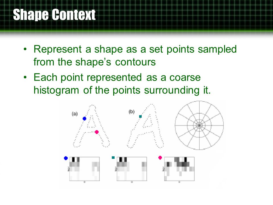 Shape Context Represent a shape as a set points sampled from the shape's contours Each point represented as a coarse histogram of the points surrounding it.