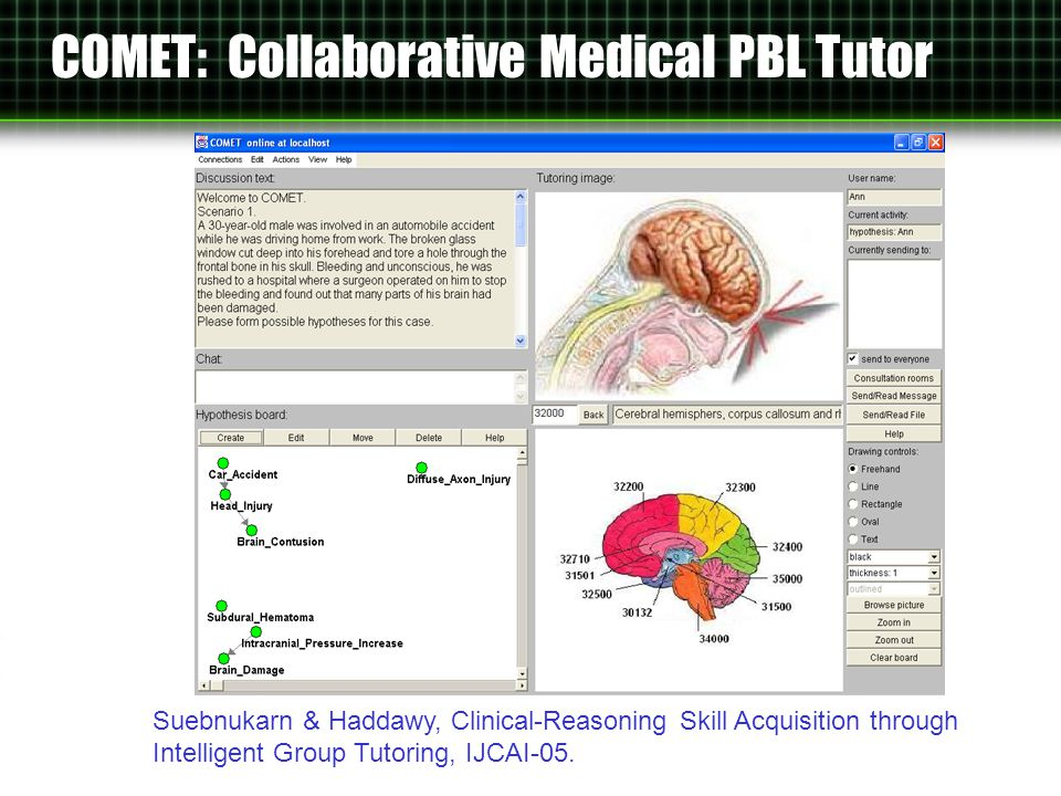 COMET: Collaborative Medical PBL Tutor Suebnukarn & Haddawy, Clinical-Reasoning Skill Acquisition through Intelligent Group Tutoring, IJCAI-05.
