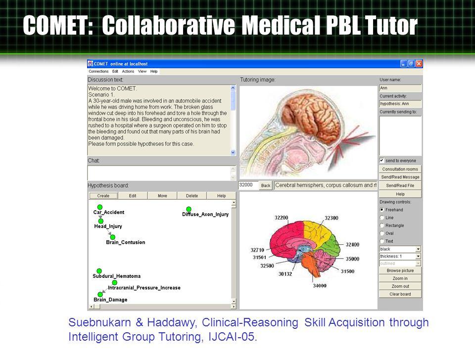 Evaluation: Accuracy BrainHeartLung ParietalSagittalBasalAnteriorPosteriorInteriorExternalInternal Students92.9 97.687.180.593.893.391.0 UNAS86.067.057.081.052.057.076.048.0 SkullStomachKidney Overall Accuracy (%) AnteriorParietalBasalExternalInternalExternalInternal Students99.098.697.695.793.397.196.793.81 UNAS76.081.052.076.067.052.067.066.30 Baseline random classification accuracy = 6.7%