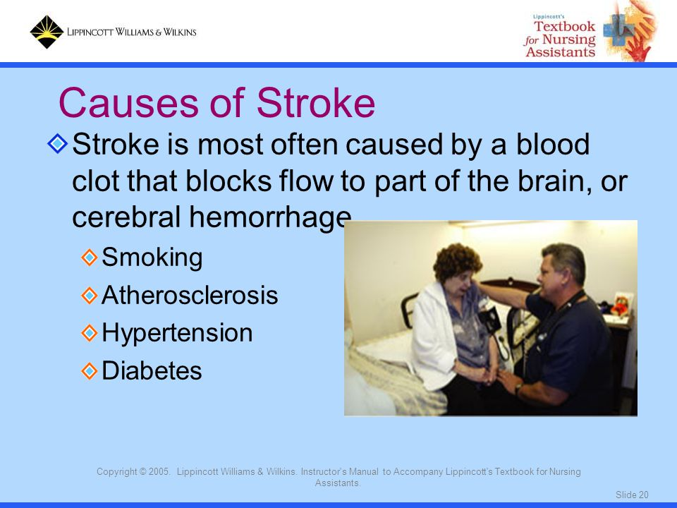 Slide 20 Copyright © 2005. Lippincott Williams & Wilkins. Instructor's Manual to Accompany Lippincott's Textbook for Nursing Assistants. Stroke is mos
