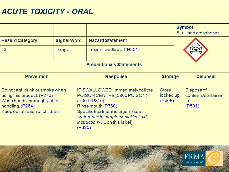 ACUTE TOXICITY - ORAL Symbol Skull and crossbones Hazard CategorySignal WordHazard Statement 3DangerToxic if swallowed (H301) Precautionary Statements PreventionResponseStorageDisposal Do not eat, drink or smoke when using this product.