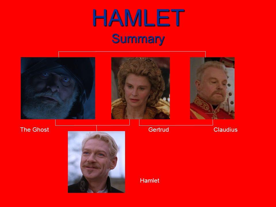 HAMLET Summary GertrudClaudiusThe Ghost Hamlet