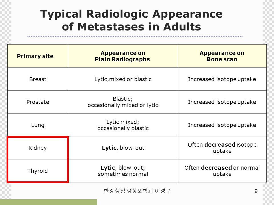 한강성심 영상의학과 이경규 9 Typical Radiologic Appearance of Metastases in Adults Primary site Appearance on Plain Radiographs Appearance on Bone scan BreastLyti