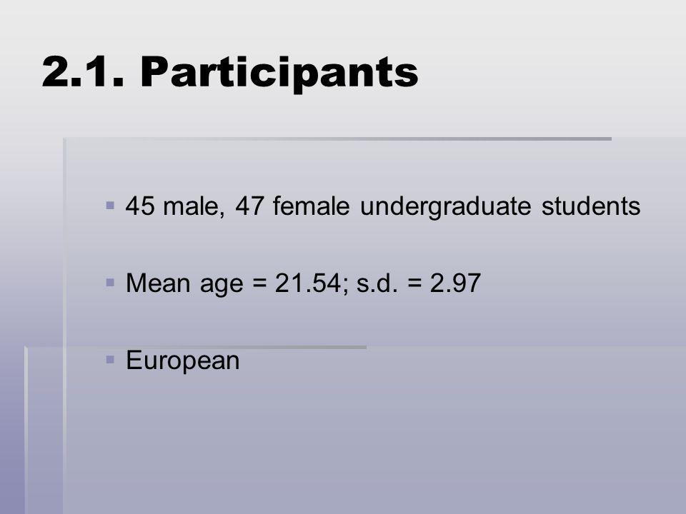 2.1. Participants   45 male, 47 female undergraduate students   Mean age = 21.54; s.d. = 2.97   European