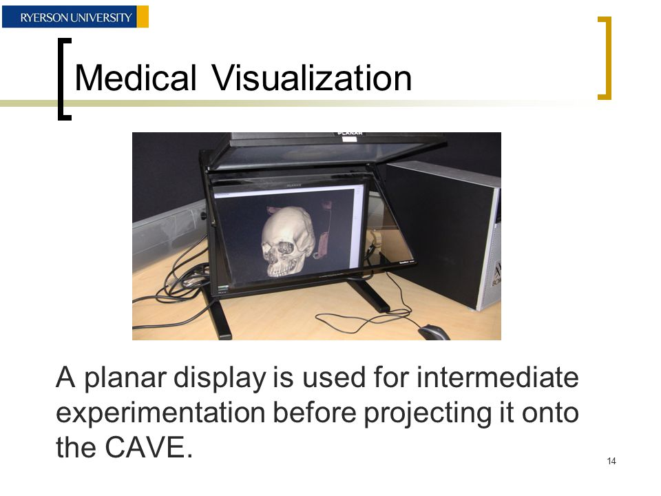 A planar display is used for intermediate experimentation before projecting it onto the CAVE.