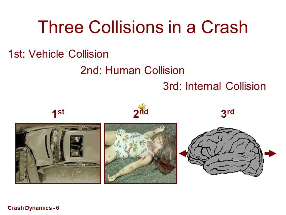 Three Collisions in a Crash 1st: Vehicle Collision 2nd: Human Collision 3rd: Internal Collision Crash Dynamics - 6 3 rd 2 nd 1 st