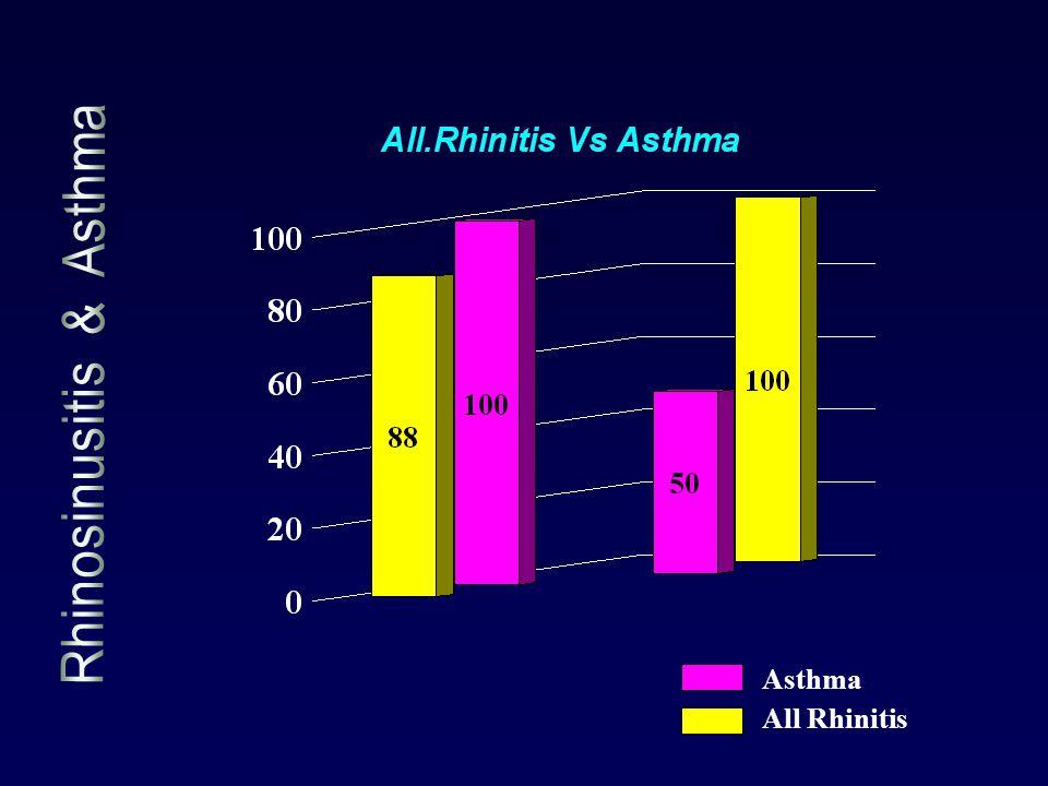 Asthma All Rhinitis