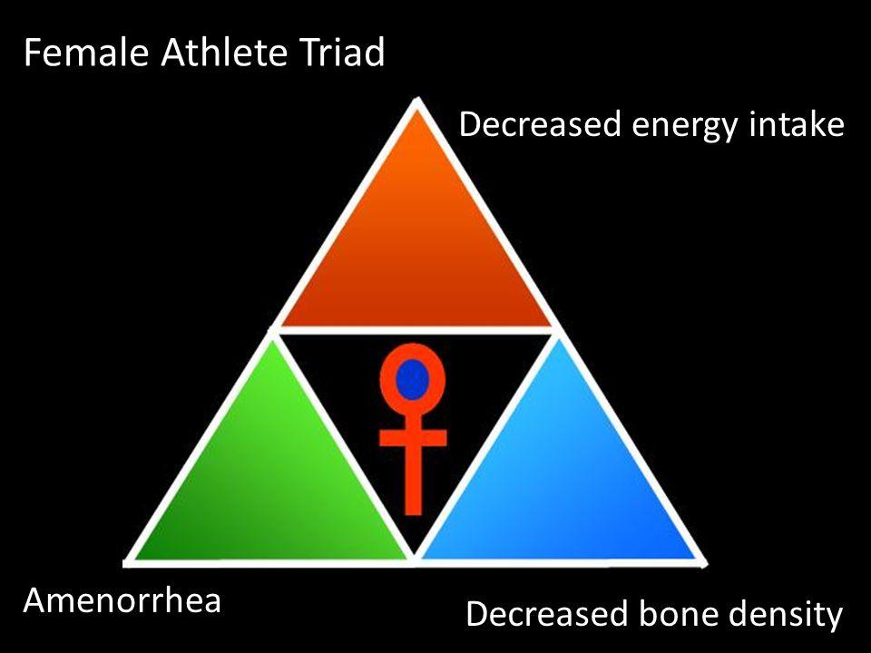 Decreased energy intake Amenorrhea Decreased bone density Female Athlete Triad