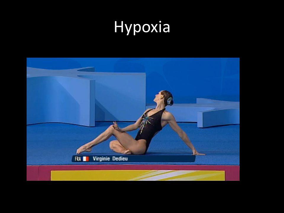 Hypoxia Video clip of solo