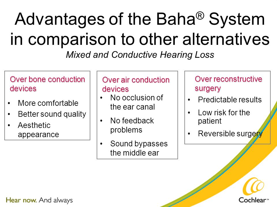 Advantages of the Baha ® System in comparison to other alternatives Mixed and Conductive Hearing Loss No occlusion of the ear canal No feedback problems Sound bypasses the middle ear Predictable results Low risk for the patient Reversible surgery More comfortable Better sound quality Aesthetic appearance Over air conduction devices Over reconstructive surgery Over bone conduction devices