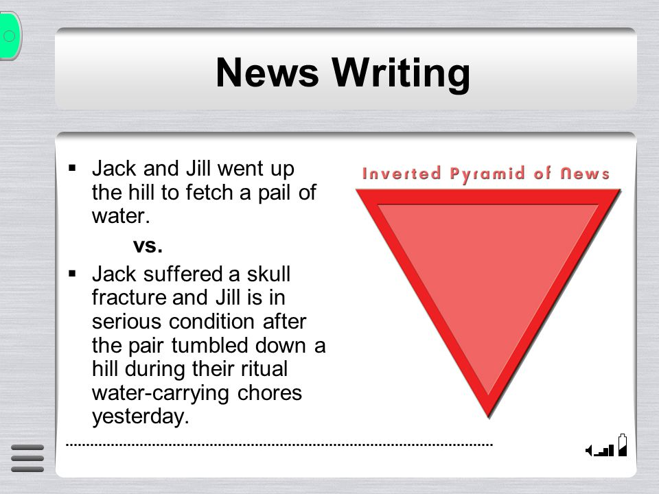 Inverted Pyramid  The Inverted Pyramid of news suggests that news be told in order of most interesting or important to least interesting or important News Writing Most Important or Interesting Least Important or Interesting