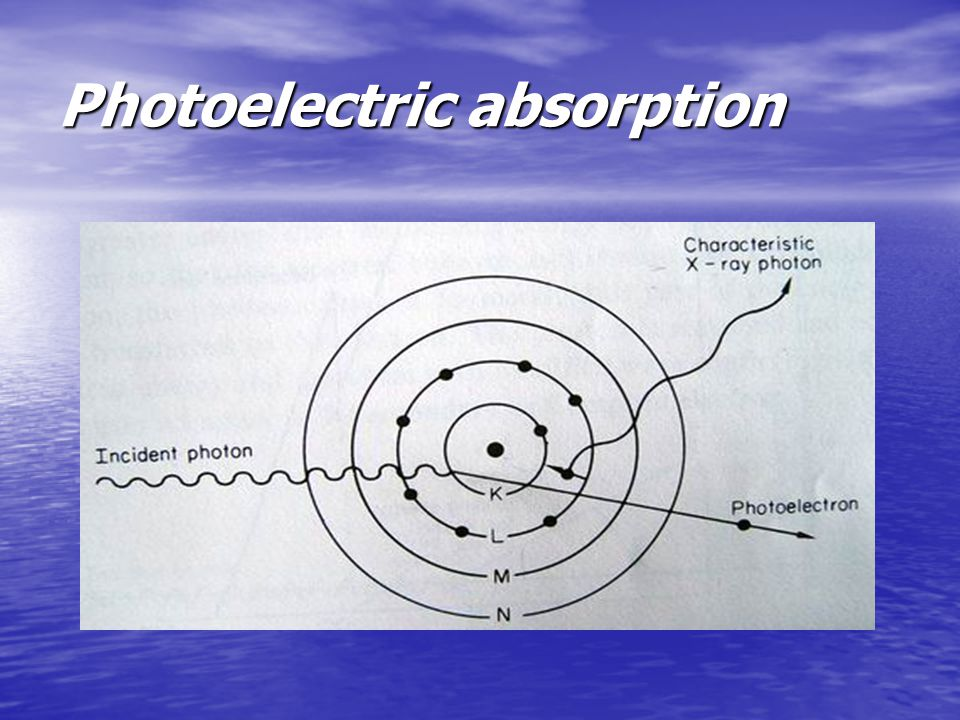 Photoelectric absorption