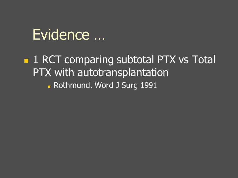 Evidence … 1 RCT comparing subtotal PTX vs Total PTX with autotransplantation Rothmund.