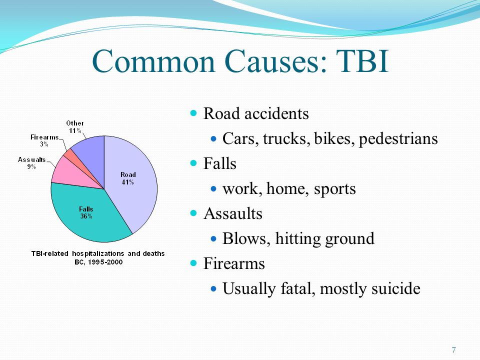 Common Causes: TBI Road accidents Cars, trucks, bikes, pedestrians Falls work, home, sports Assaults Blows, hitting ground Firearms Usually fatal, mostly suicide 7