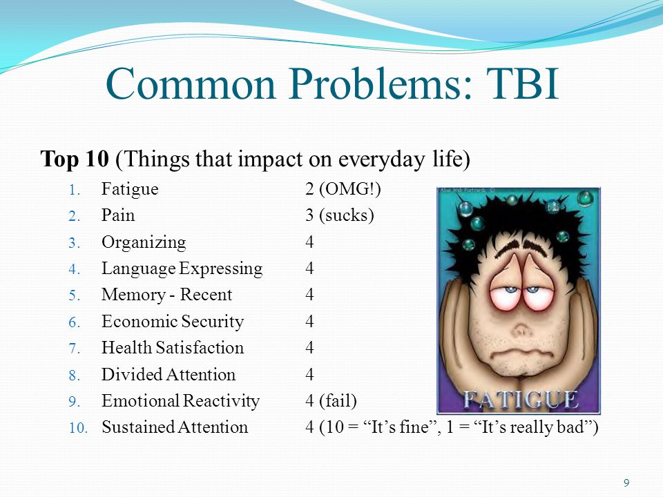 Common Problems: TBI Top 10 Problems: How they cluster 1.