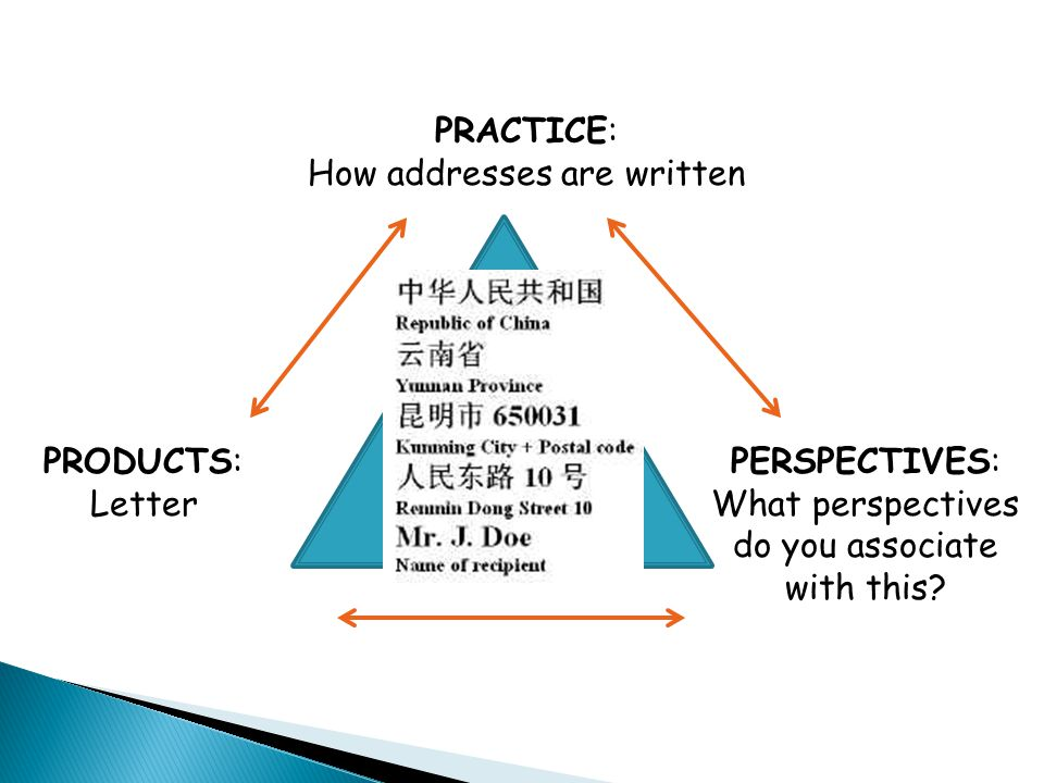 PRACTICE: How addresses are written PERSPECTIVES: What perspectives do you associate with this.