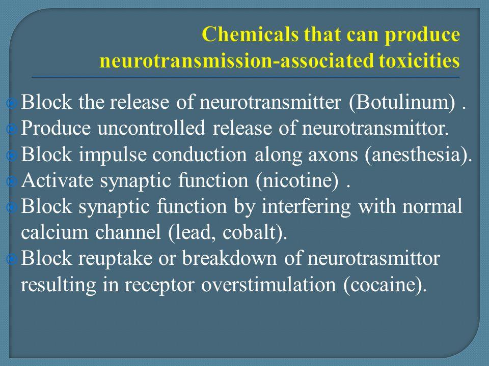  Block the release of neurotransmitter (Botulinum).