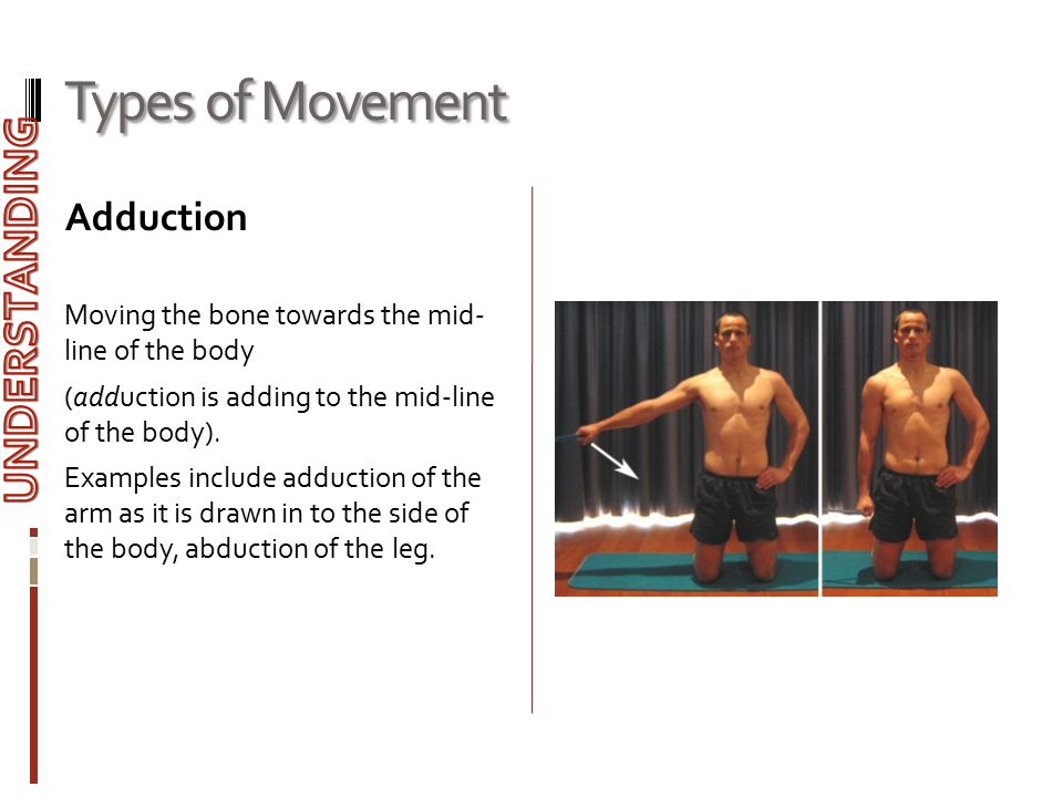 Types of Movement Adduction Moving the bone towards the mid- line of the body (adduction is adding to the mid-line of the body). Examples include addu