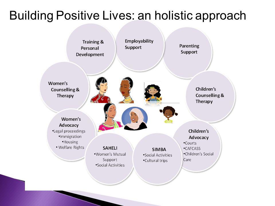 Building Positive Lives: an holistic approach
