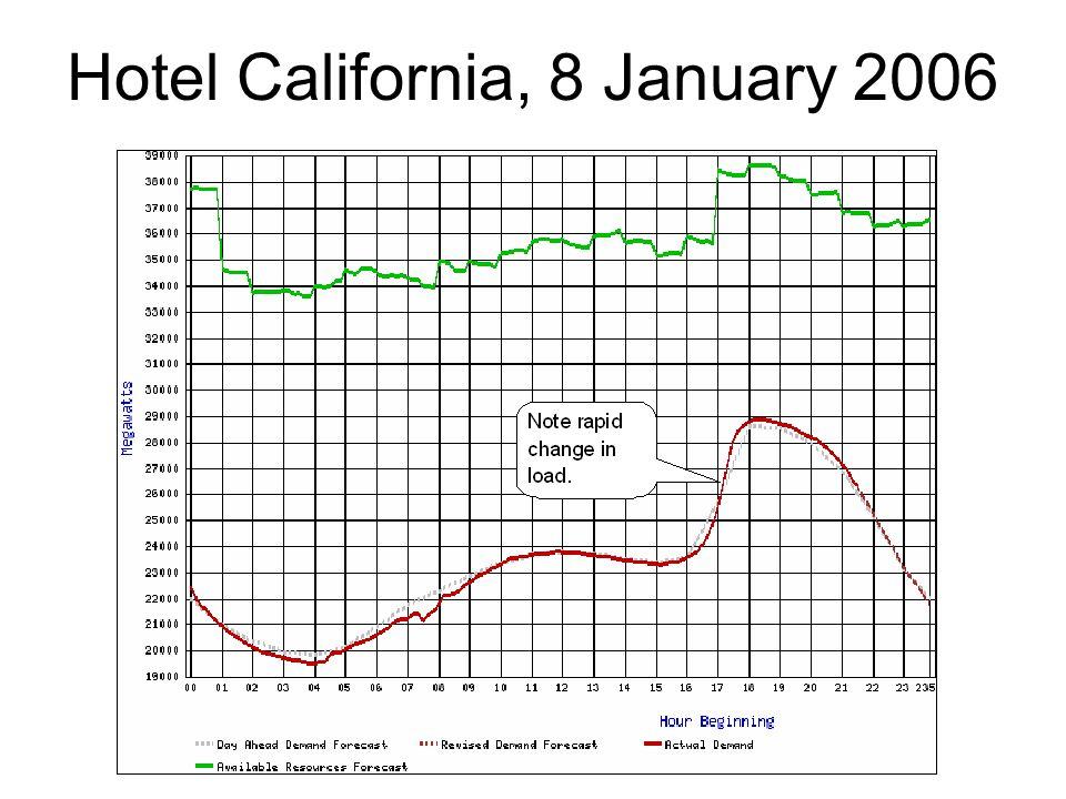 Hotel California, 8 January 2006