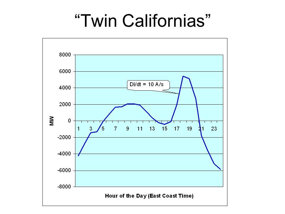 Twin Californias