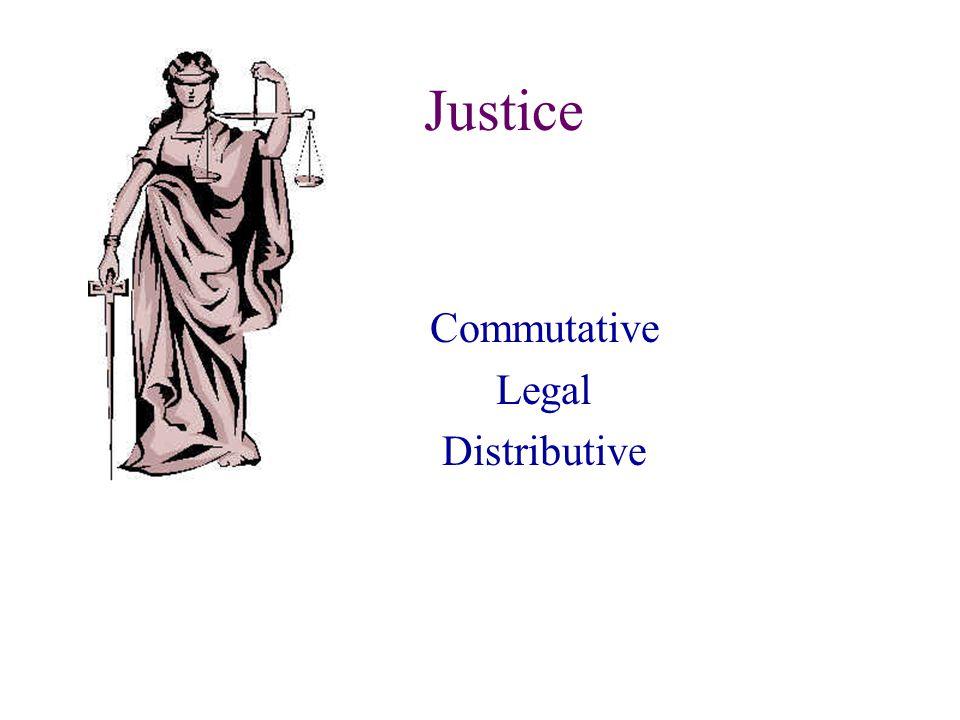 Justice Commutative Legal Distributive