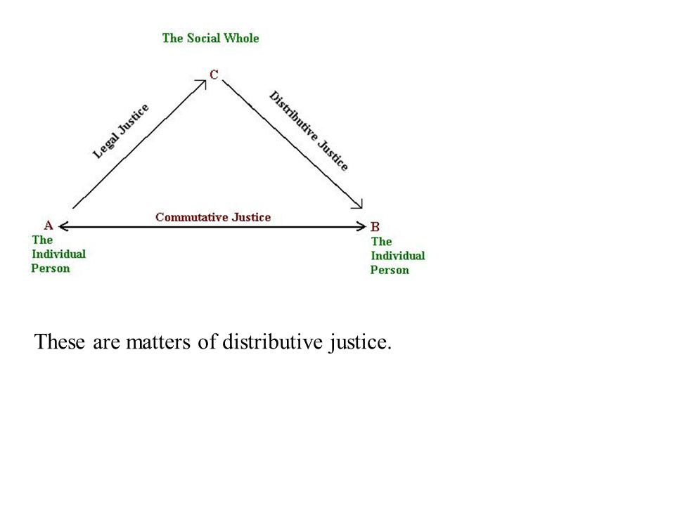 These are matters of distributive justice.