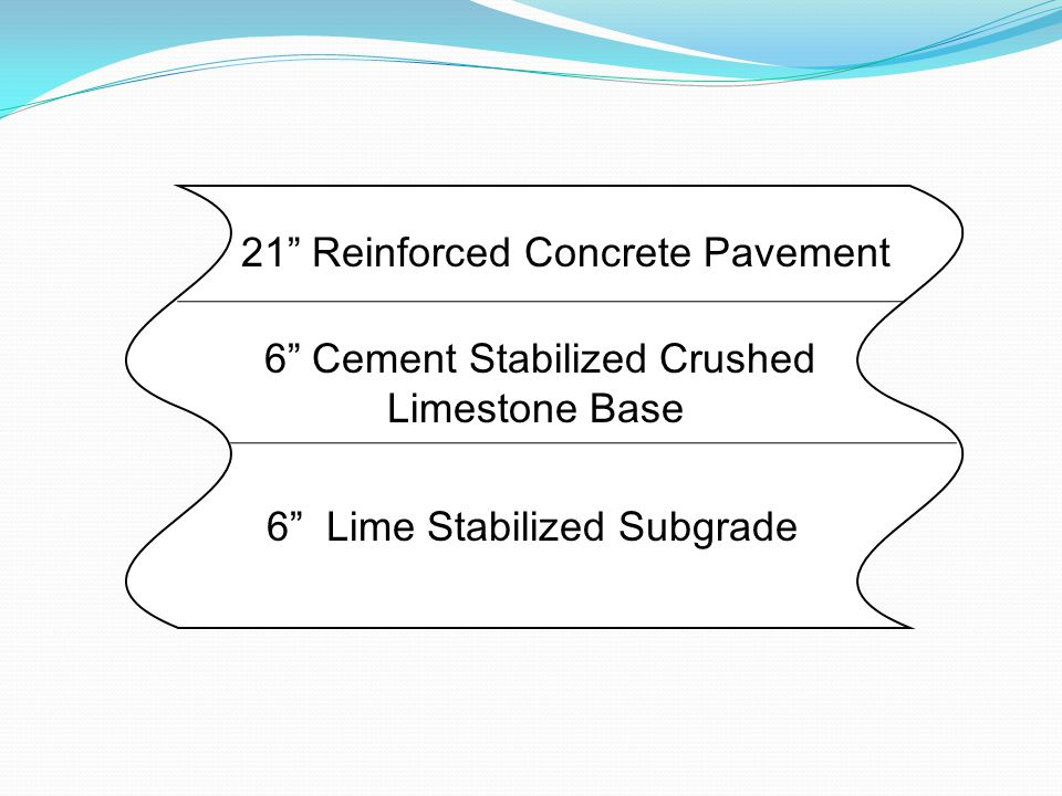 21 Reinforced Concrete Pavement 6 Cement Stabilized Crushed Limestone Base 6 Lime Stabilized Subgrade