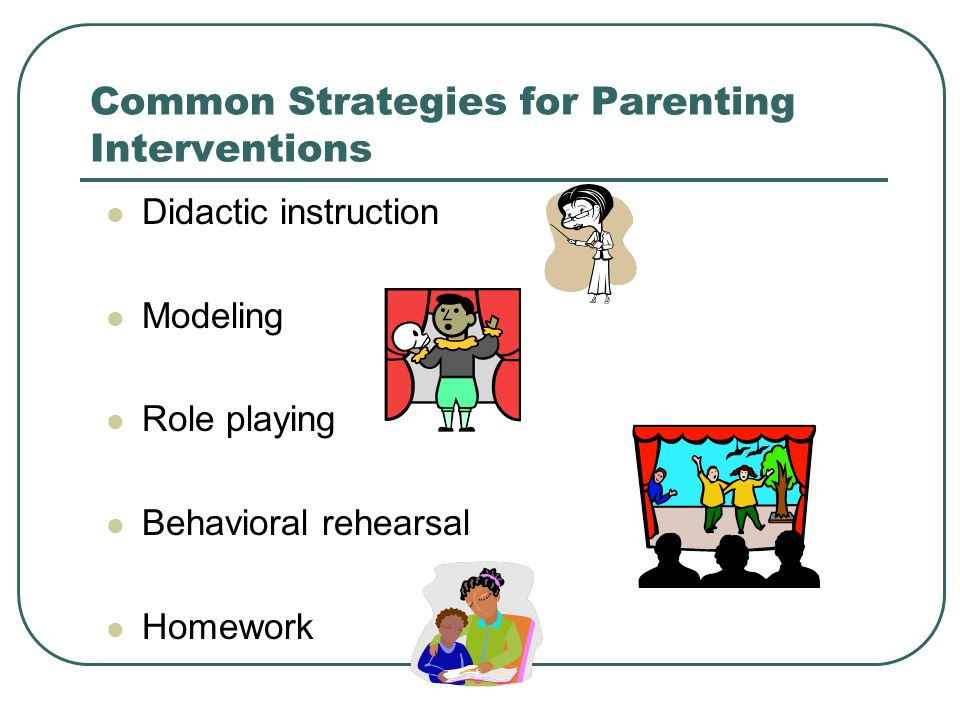 Common Strategies for Parenting Interventions Didactic instruction Modeling Role playing Behavioral rehearsal Homework