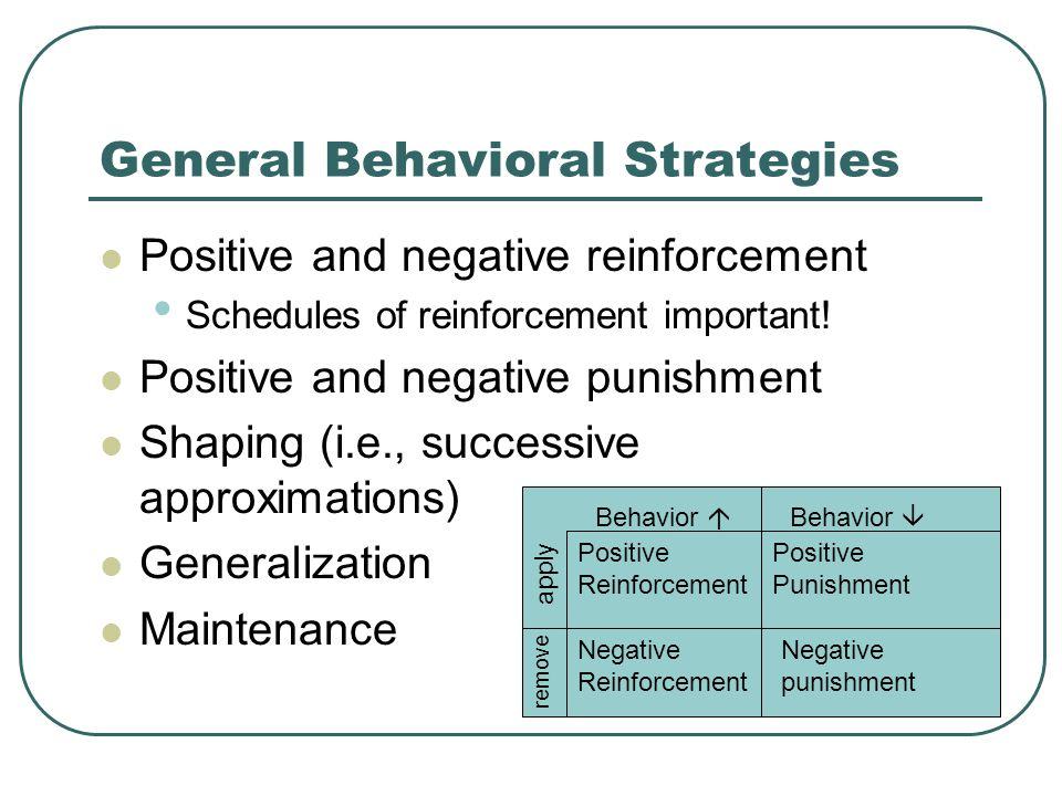 The Cognitive Behavioral Therapy Model BEHAVIOR COGNITION EMOTION