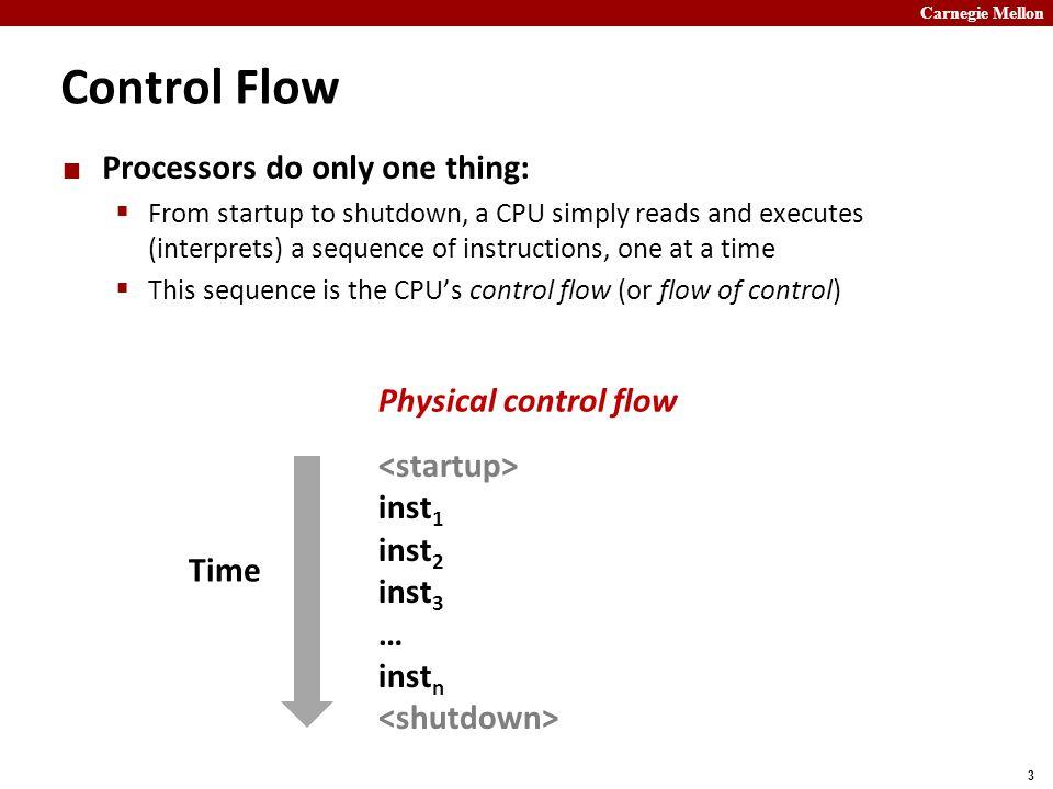 Carnegie Mellon 14 Today Exceptional Control Flow Processes