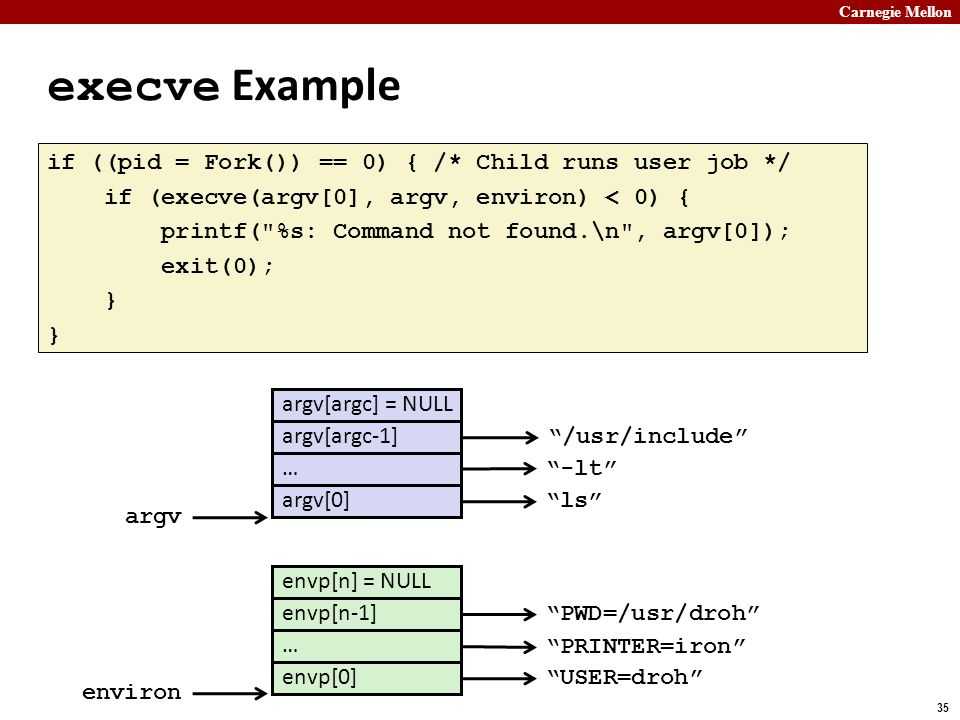 Carnegie Mellon 35 execve Example if ((pid = Fork()) == 0) { /* Child runs user job */ if (execve(argv[0], argv, environ) < 0) { printf( %s: Command not found.\n , argv[0]); exit(0); } envp[n] = NULL envp[n-1] envp[0] … argv[argc] = NULL argv[argc-1] argv[0] … ls -lt /usr/include USER=droh PRINTER=iron PWD=/usr/droh environ argv
