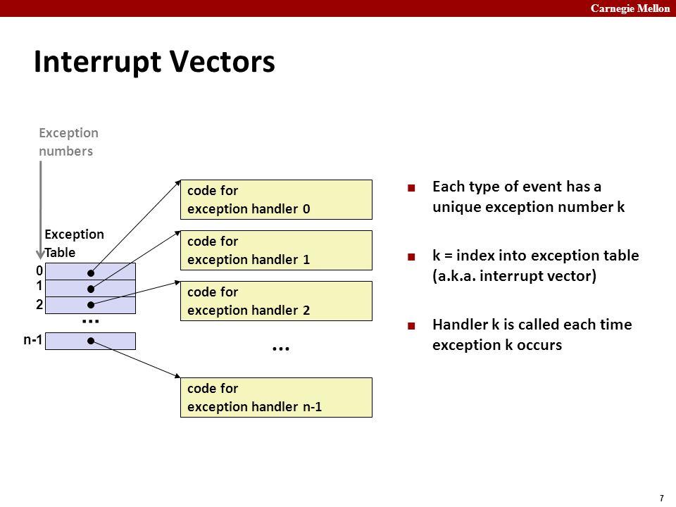 Carnegie Mellon 7 0 1 2... n-1 Interrupt Vectors Each type of event has a unique exception number k k = index into exception table (a.k.a. interrupt v